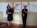 SDG workshop CAC 3